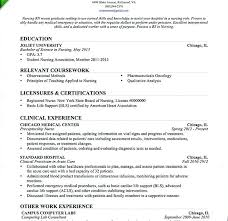 Lpn Resume Template Free by Lpn Resume Skills Resume Sle Without Experience New Format Free