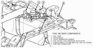 dodge durango fuel filter dr fuel filter regulator