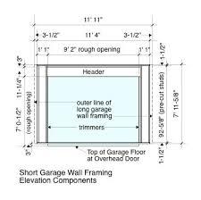 Overhead Door Sizes Surprising Opening For Overhead Door Images Best