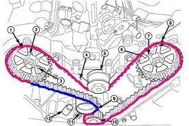2006 honda pilot timing belt replacement belt diagram 2006 dodge 3 7l v6 fixya