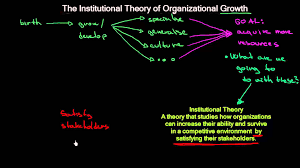 the institutional theory of organizational growth organizational