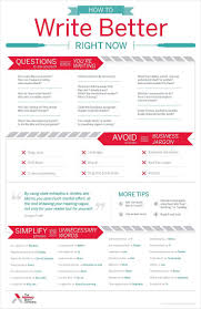 how to write a briefing paper 57 best creative brief images on pinterest briefs marketing content write better right now yep