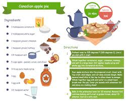 canadian thanksgiving food ideas cooking recipes solution conceptdraw com