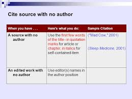 apa format online article no author ideas of ideas of citing a website article with no author in apa
