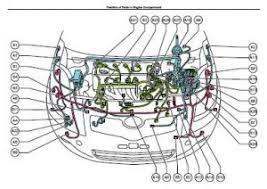 2005 toyota yaris ksp90 ncp90 ncp91 electrical wiring diagram