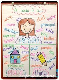 the 25 best noun anchor charts ideas on pinterest noun chart