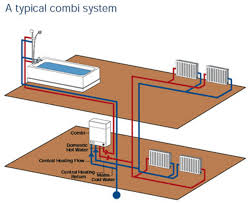 the ultimate guide to being efficient with heating and water