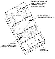 Waterproof Deck Flooring Options by Waterproofing Deck Coatings Deck Repair Pool Deck Resurfacing