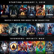 here is the best mcu viewing order before u0027avengers infinity war u0027