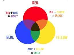 what colors make yellow what colors mixed together make red quora