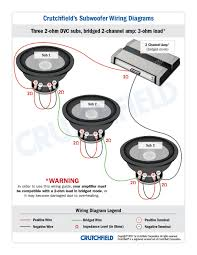 amplifier wiring diagram for car audio system wiring diagram