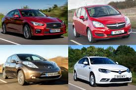 peugeot fastest car fastest depreciating cars top 10 worst motoring money pits auto