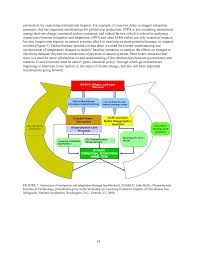 3 models and analytical approaches assessing economic impacts of