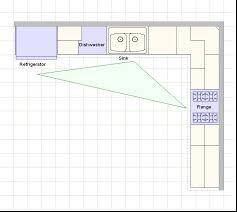 Kitchen Triangle Design Kitchen Design Work Triangle With Design Hd Photos Oepsym
