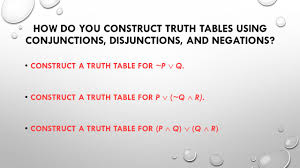 How To Do Truth Tables Unit 01 U2013 Lesson 10 Logic Essential Question How Do You Use