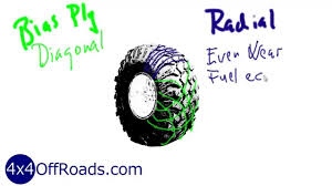 4x4 offroad tires how to select the perfect 4x4 offroad tire