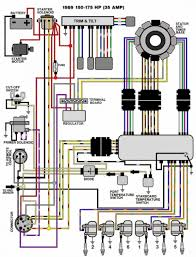 evinrude 115 wiring diagram outboard motor help fuses maxrules com