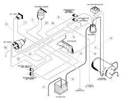 diagrams 521643 ezgo golf cart headlight wiring diagram u2013 ezgo