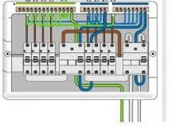 wiring diagram for garage consumer unit 4k wallpapers