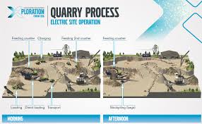 how much does a volvo truck cost how volvo ce is engineering a quarry run by electric loaders and