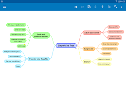 How To Map A Drive Simplemind Free Intuitive Mind Mapping Android Apps On Google Play