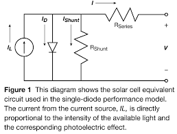 diode equivalent circuit models