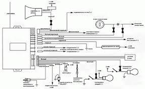viper 5204 wiring diagram dolgular com