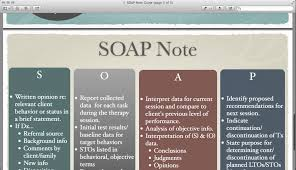 soap note guide youtube