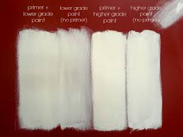 what type of paint do you need for kitchen cabinets how to paint a wall by choosing the right paint