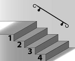 Wall Mounted Handrail Diy Iron X Handrail Wall 4 Diy Iron X Handrails Wall 4 Fits 4