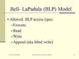 Blind Write What Is Access Control Discretionary Access Control Dac Ppt