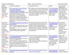 maths weekly plans for autumn 1 reception by hyssop puppy