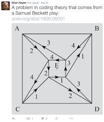 bit player an amateur u0027s outlook on computation and mathematics