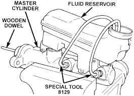How To Bench Bleed Master Cylinder Repair Guides Brake Operating System Master Cylinder