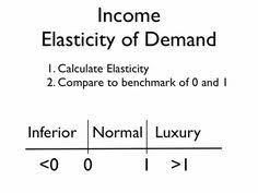 production possibilities curve ppc ap macroeconomics ap