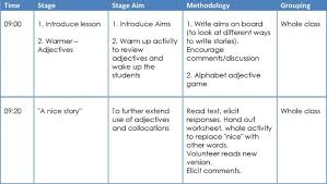 adapting features from the siop component lesson delivery to esl
