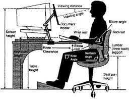Ergonomics Computer Desk The Correct Sitting Posture In Front Of A Computer Desk Plans