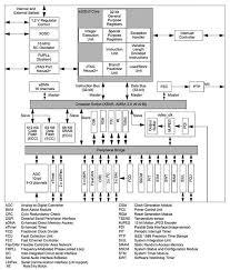 ouku 6 2 wiring diagram wiring diagrams