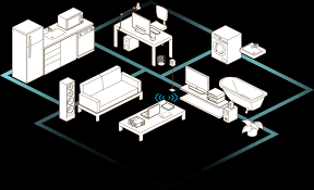 Good Home Network Design Bitdefender Box Iot Security Solution For All Connected Devices