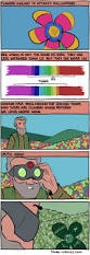186 best fun images on pinterest funny stuff funny comics and humor