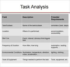 task analysis template 9 free download for pdf