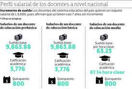 cuanto gana aproximadamente un maestro 2016 upcoming cuánto es el salario promedio de los maestros hondureños diario