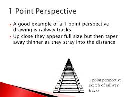 1 point perspective 1 point perspective drawings are a type of