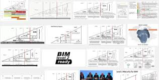 bim level 2 feedback session ukbimcrew the case for bim