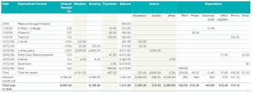 petty cash slips template promissory note format india