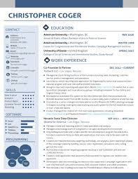 Biologist Resume Sample Cv Layout Examples Reed Co Uk