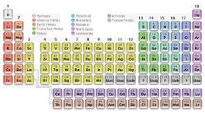 Cr On The Periodic Table Metalloporphyrins
