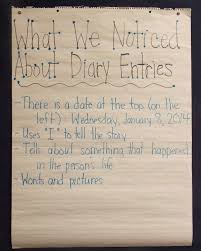 writing paper 3rd grade who s who and who s new diary of a second grader a class after i finished reading a few entries we made this anchor chart