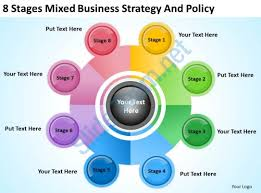 sample business process flow diagram stages mixed strategy and
