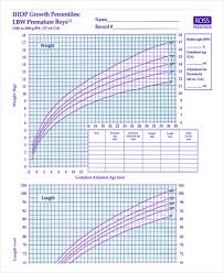 growth chart template